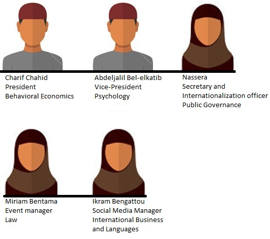 Board members 2018,2019